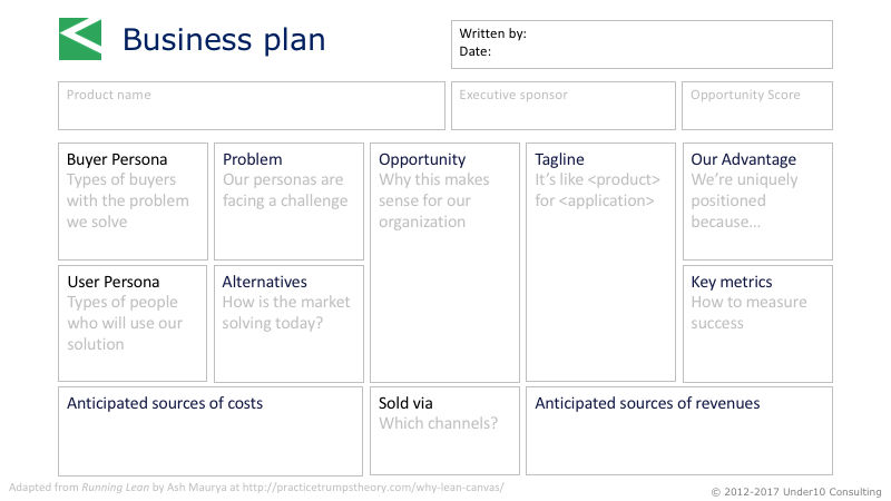 Spice Catalyst - Business Plan
