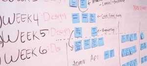 product manager tasks, What does an Exhaustive List of Product Manager Tasks contain